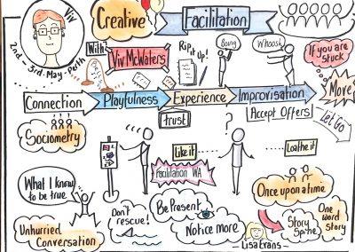 Sketchnote Workshop Viv McWaters by Lisa Evans