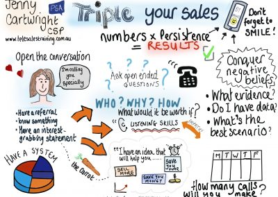 Sketchnote Triple your sales by phone