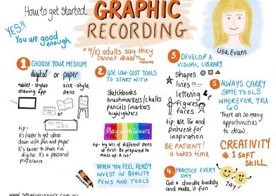 Graphic recording Lisa Evans