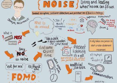 Noise Book Joe McCormack