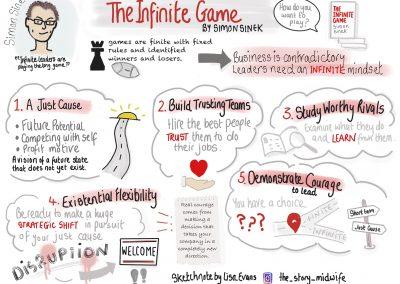 Infinite Game Simon Sinek